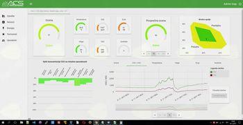 V Vrtcu Deteljica imajo inteligenten sistem energetskega monitoringa in avtomatizacije