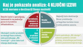 Strategija bovškega turizma 2017-2025