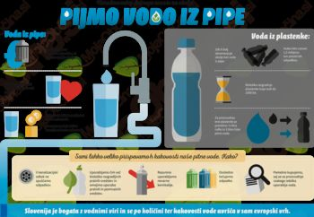 Pijmo vodo iz pipe
