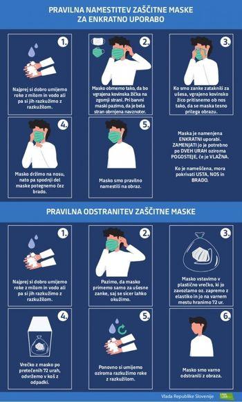 Koronavirus: Priporočila NIJZ za čiščenje in ravnanje z odpadki