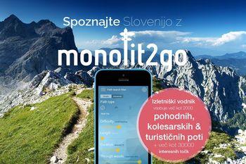 Aplikacija za načrtovanje izletov po Sloveniji