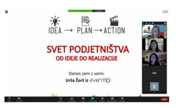 Svet podjetništva - od ideje do realizacije