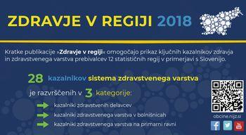 Zdravje v regiji 2018