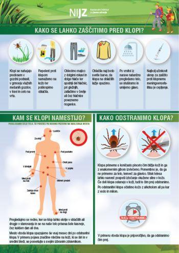 Zaščita pred boleznimi, ki jih prenašajo klopi