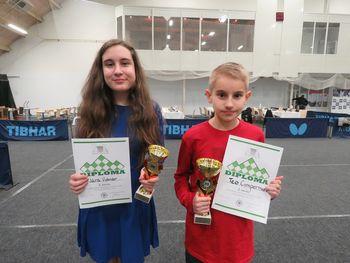 Državno prvenstvo mladih v standardnem šahu 2020
