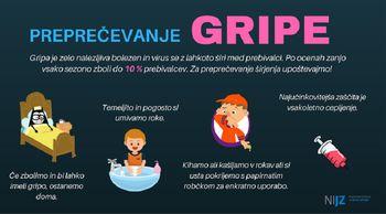Obvestilo o cepljenju otrok in odraslih proti gripi