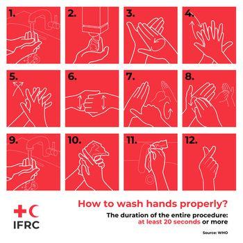 Kako si pravilno umivamo roke?