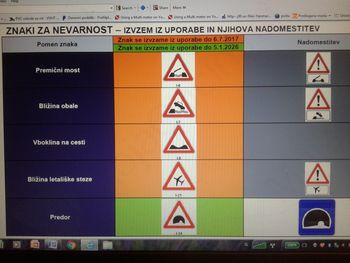 Novi prometni znaki in horizontalne oznake