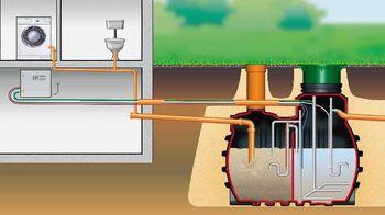 Odvajanje in čiščenje odpadne komunalne vode prek male komunalne čistilne naprave