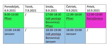Odprto cepljenje proti Covid-19 za nenaročene osebe v času od 4.9.2021 do 8.9.2021