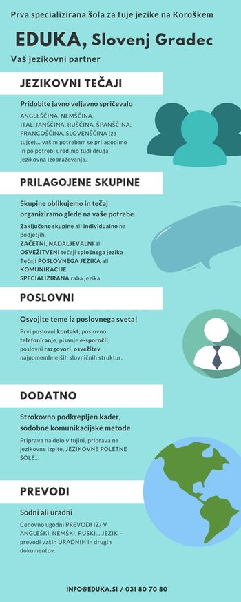 Možnosti jezikovne podpore
