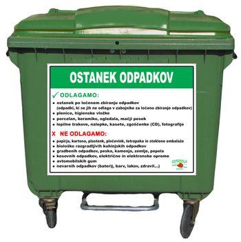 Zabojnik za ostanek odpadkov je premajhen! Ali res?