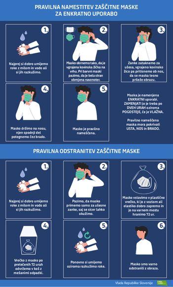 Kako pravilno namestimo in odstranimo zaščitno masko?