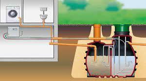 Javni razpis za dodelitev nepovratnih finančnih sredstev za nakup malih komunalnih čistilnih naprav