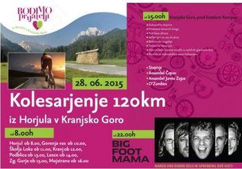 Kolesarski pobeg iz Horjula v Kranjsko Goro
