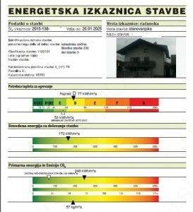 Energetska izkaznica