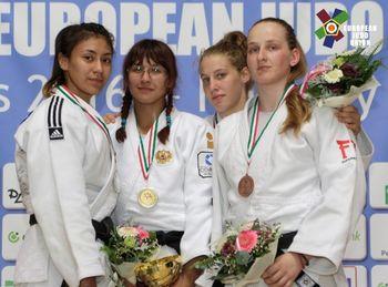 Evropski mladinski pokal Paks Madžarska 2016