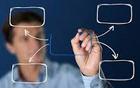 Javni razpis za spodbujanje procesnih izboljšav v ...