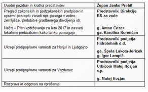 Program javne razprave – 14.12.2016 ob 17. uri v sejni sobi občine