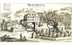 Risba iz l. 1679 kaže v označenih krogih oboje originalnih vrat dvorišča.