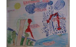 Eksperimenti-plakat-kroženje vode vnaravi