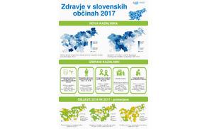 2855_1492509040_zdravje_v_obcini_-_infografika_2017_v3.jpg