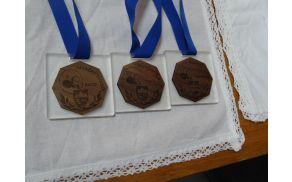 Letošje medalje