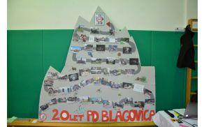 20. let PD Blagovica
