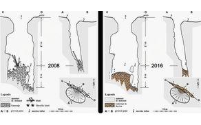 Krimska jama prej in potem. (Avtor: dr. Andrej Mihevc)