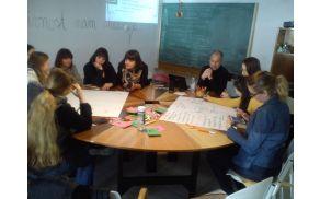 Ustvarjanje socialno- podjetniških idej.