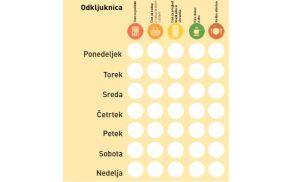 Orodja za zmanjšanje količin zavržene hrane