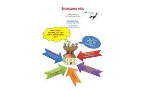 Plakat aktivnosti v ŠH