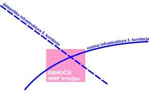 Območje MMP Vrtojba s perspektive razvijajočese ga logističnega središča.