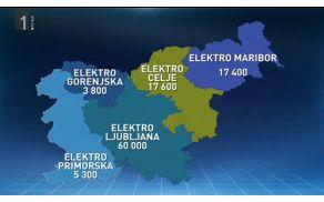 Stanje izpada oskrbe z električno energijo 2. februar 2014