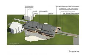 Simulacija Vrtca Bled po obsežni rekonstrukciji. Seliška cesta je na levi strani slike.
