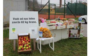 zavrzena-hrana-2013-1.jpg