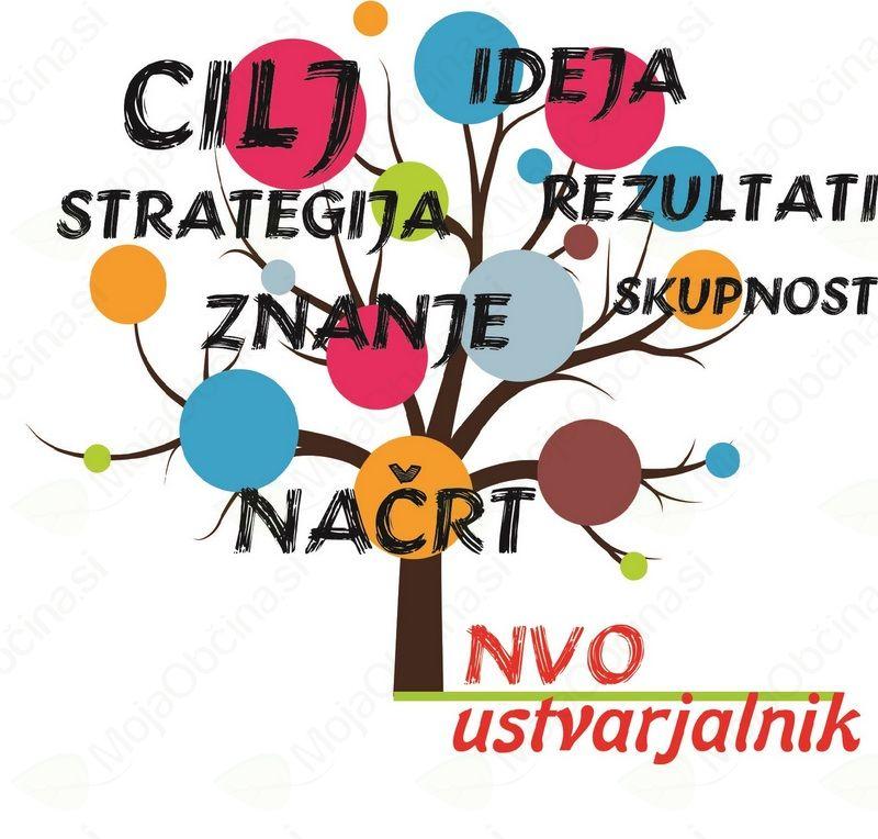 Nova priložnost za društva, zasebne zavode in ustanove