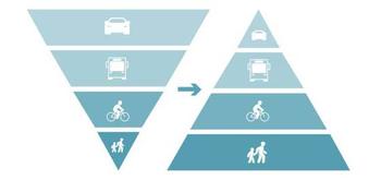 Zbiranje predlogov za celovito prometno ureditev Ukanca