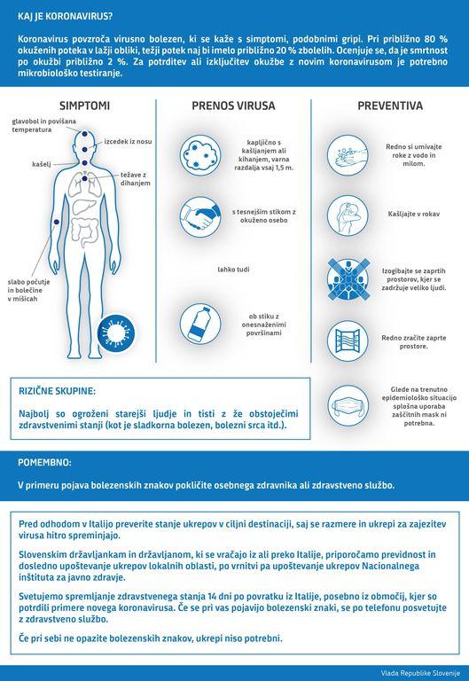 Aktualne informacije o koronavirusu - delovanje javnih služb