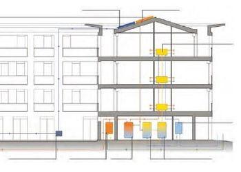 Zakaj so skoraj nič-energetske stavbe (sNES) prava izbira
