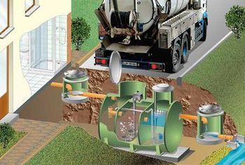 Javni razpis za dodelitev nepovratnih finančnih sredstev za sofinanciranje nakupa in vgradnje malih komunalnih čistilnih naprav  na območju občine Medvode za leto 2021